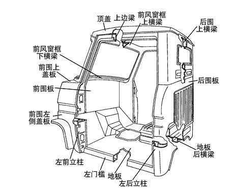 山东寿光鑫凯汽车配件有限公司-凯马汽车驾驶室图解